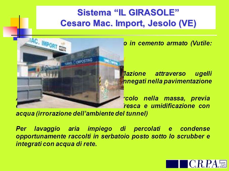 Sistema IL GIRASOLE Cesaro Mac. Import, Jesolo (VE) Unità di trattamento: reattore unico in cemento armato (Vutile: da 1000 a 4000 m 3 circa) Tempo di