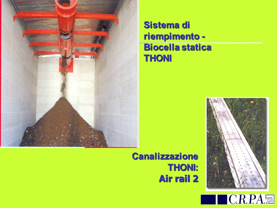 Sistema di riempimento - Biocella statica THONI Canalizzazione THONI: Air rail 2
