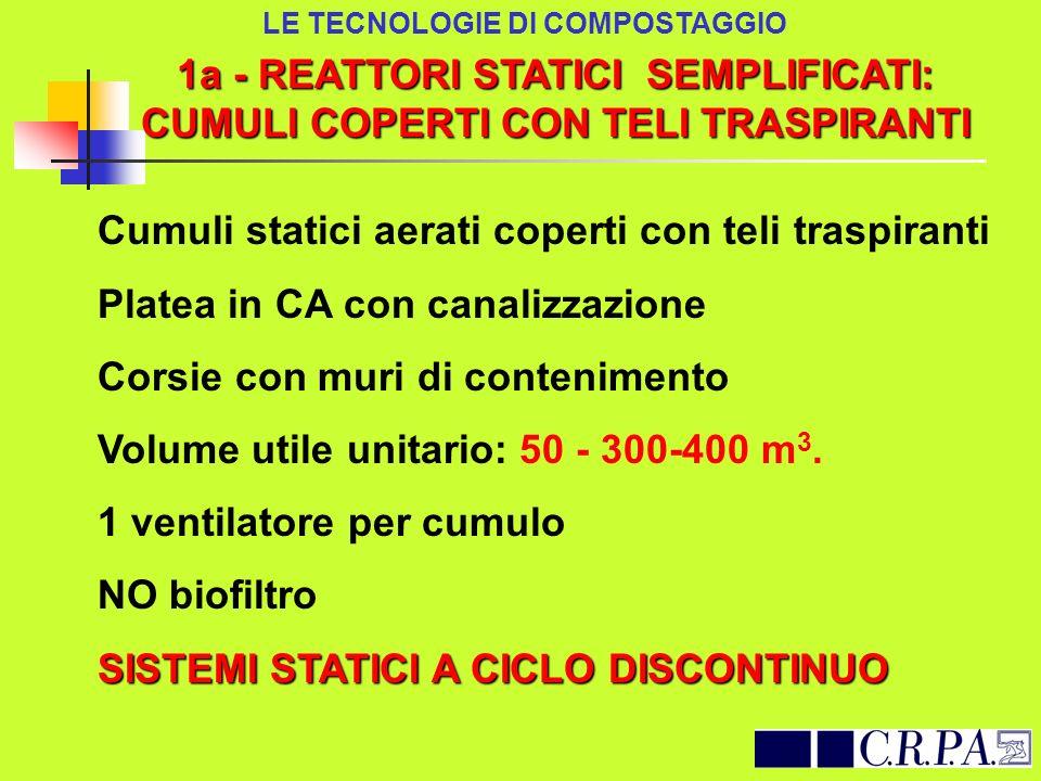 1a - REATTORI STATICI SEMPLIFICATI: CUMULI COPERTI CON TELI TRASPIRANTI LE TECNOLOGIE DI COMPOSTAGGIO Cumuli statici aerati coperti con teli traspiran