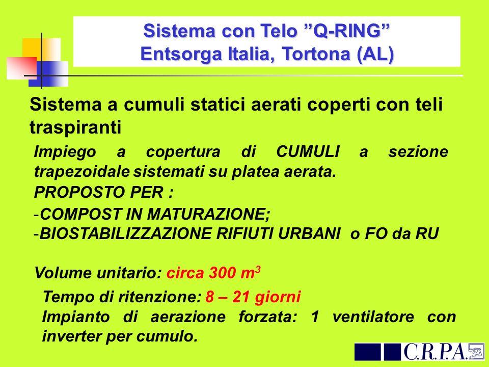 Sistema con Telo Q-RING Entsorga Italia, Tortona (AL) Sistema a cumuli statici aerati coperti con teli traspiranti Impiego a copertura di CUMULI a sez