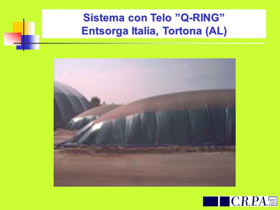 Sistema con Telo Q-RING Entsorga Italia, Tortona (AL)