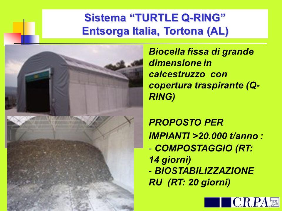 Sistema TURTLE Q-RING Entsorga Italia, Tortona (AL) Biocella fissa di grande dimensione in calcestruzzo con copertura traspirante (Q- RING) PROPOSTO P