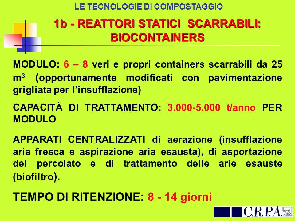 1b - REATTORI STATICI SCARRABILI: BIOCONTAINERS LE TECNOLOGIE DI COMPOSTAGGIO MODULO: 6 – 8 veri e propri containers scarrabili da 25 m 3 ( opportunam