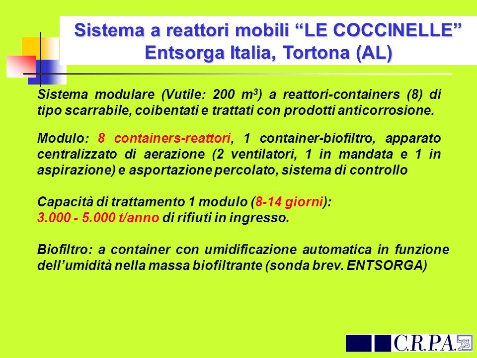 Sistema a reattori mobili LE COCCINELLE Entsorga Italia, Tortona (AL) Sistema modulare (Vutile: 200 m 3 ) a reattori-containers (8) di tipo scarrabile