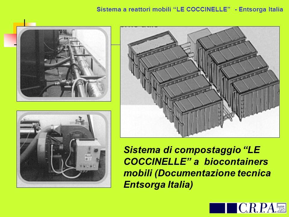 Sistema di compostaggio LE COCCINELLE a biocontainers mobili (Documentazione tecnica Entsorga Italia) Sistema a reattori mobili LE COCCINELLE - Entsor