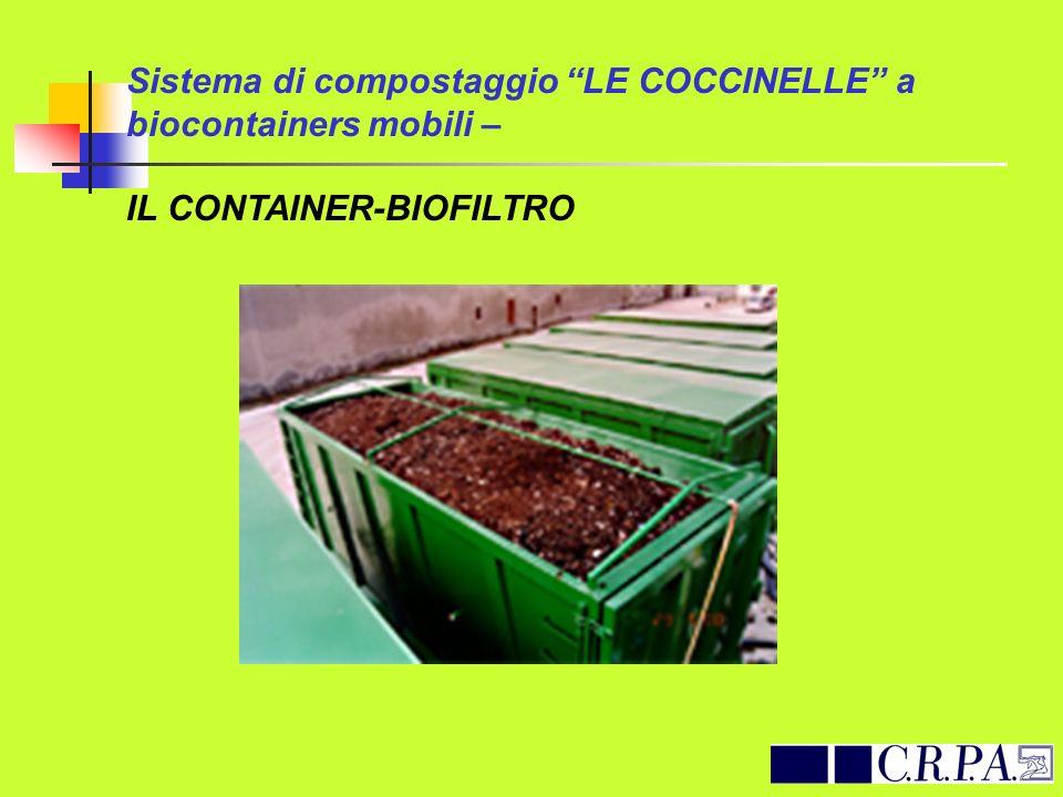 Sistema di compostaggio LE COCCINELLE a biocontainers mobili – IL CONTAINER-BIOFILTRO