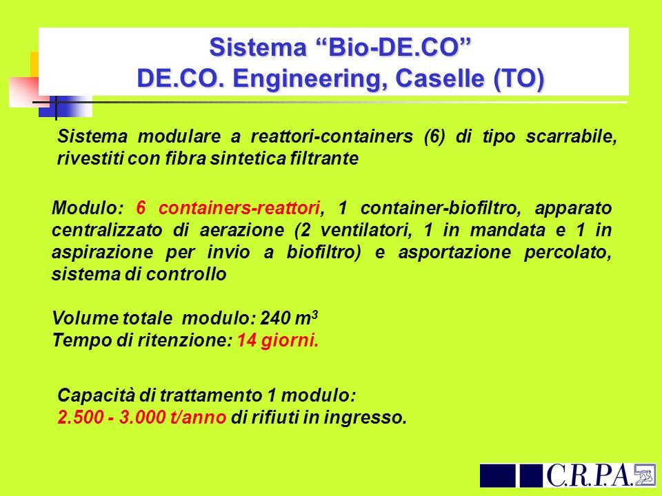 Sistema Bio-DE.CO DE.CO. Engineering, Caselle (TO) Sistema modulare a reattori-containers (6) di tipo scarrabile, rivestiti con fibra sintetica filtra