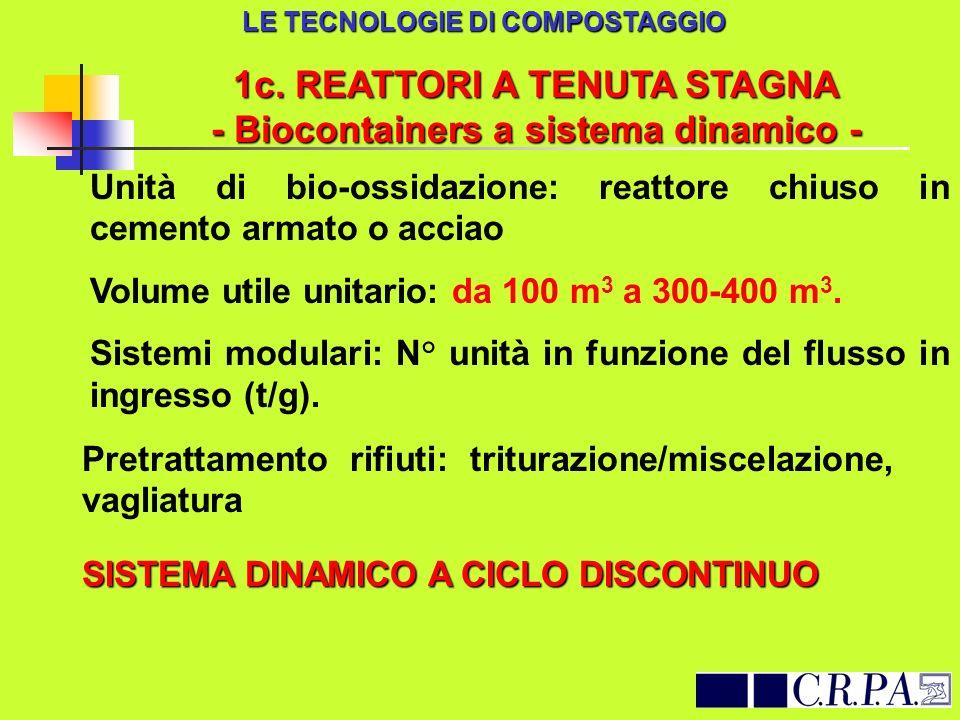 1c. REATTORI A TENUTA STAGNA - Biocontainers a sistema dinamico - LE TECNOLOGIE DI COMPOSTAGGIO Unità di bio-ossidazione: reattore chiuso in cemento a
