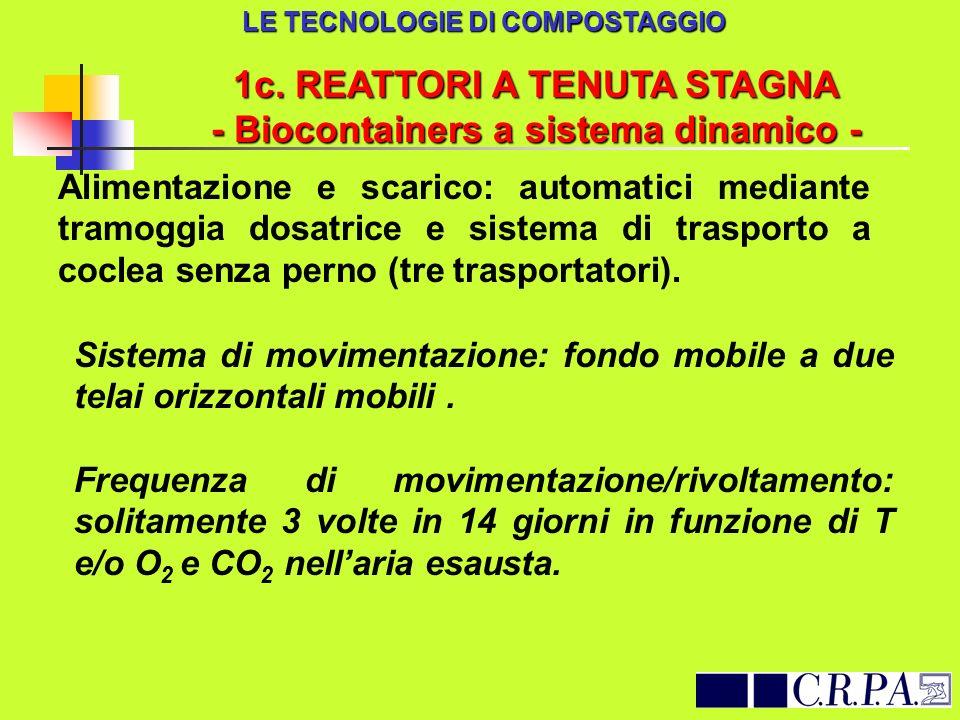 1c. REATTORI A TENUTA STAGNA - Biocontainers a sistema dinamico - LE TECNOLOGIE DI COMPOSTAGGIO Alimentazione e scarico: automatici mediante tramoggia
