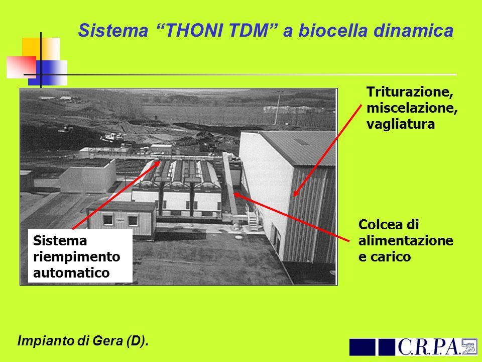Impianto di Gera (D). Sistema THONI TDM a biocella dinamica Triturazione, miscelazione, vagliatura Colcea di alimentazione e carico Sistema riempiment