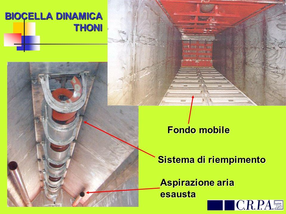 Sistema di riempimento Fondo mobile BIOCELLA DINAMICA THONI Aspirazione aria esausta