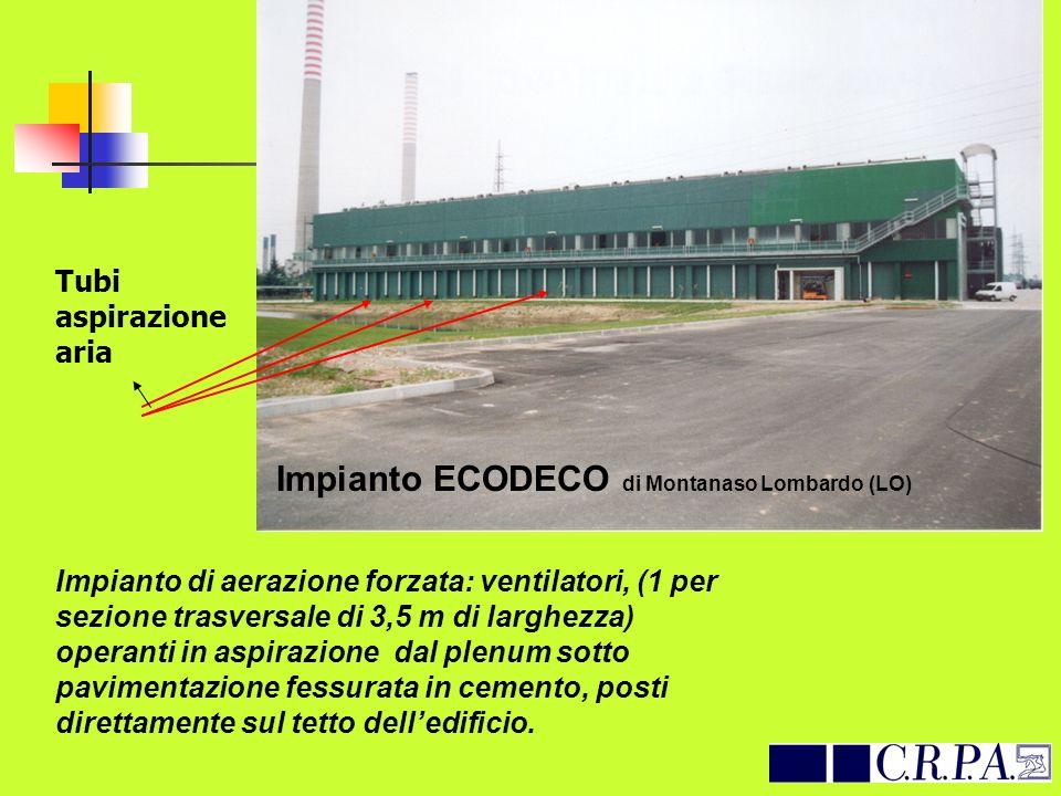 Impianto ECODECO di Montanaso Lombardo (LO) Impianto di aerazione forzata: ventilatori, (1 per sezione trasversale di 3,5 m di larghezza) operanti in