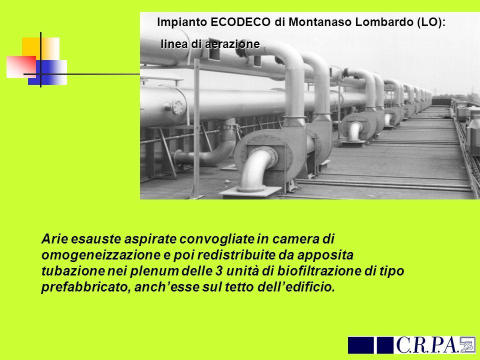 Impianto ECODECO di Montanaso Lombardo (LO): linea di aerazione linea di aerazione Arie esauste aspirate convogliate in camera di omogeneizzazione e p