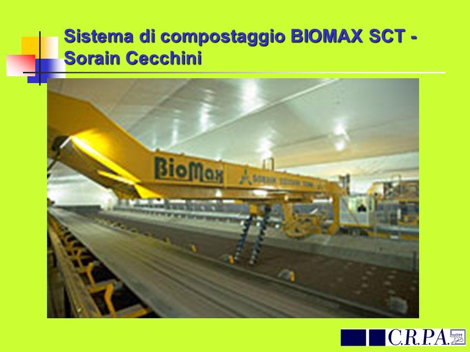 Sistema di compostaggio BIOMAX SCT - Sorain Cecchini