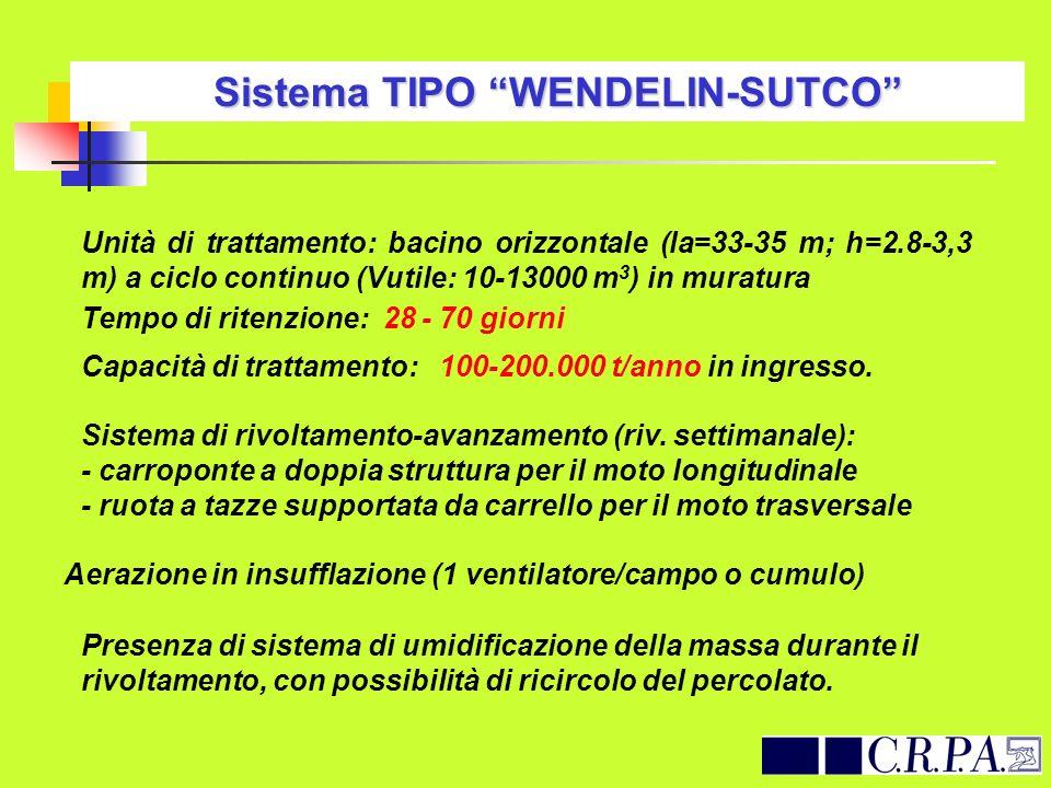 Sistema TIPO WENDELIN-SUTCO Unità di trattamento: bacino orizzontale (la=33-35 m; h=2.8-3,3 m) a ciclo continuo (Vutile: 10-13000 m 3 ) in muratura Te