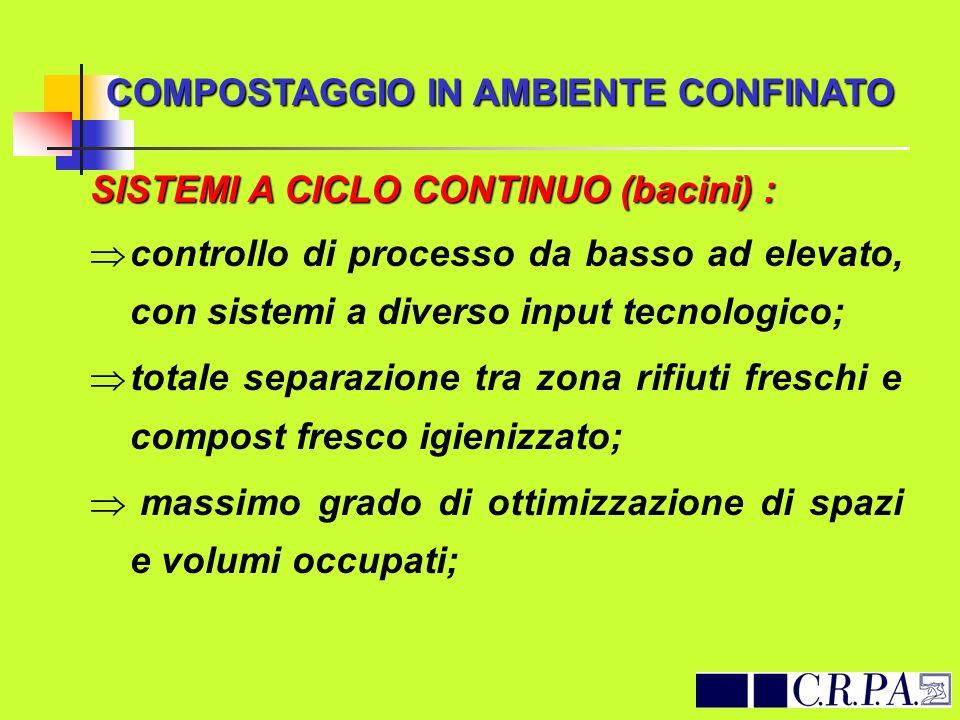 COMPOSTAGGIO IN AMBIENTE CONFINATO SISTEMI A CICLO CONTINUO (bacini) : controllo di processo da basso ad elevato, con sistemi a diverso input tecnolog
