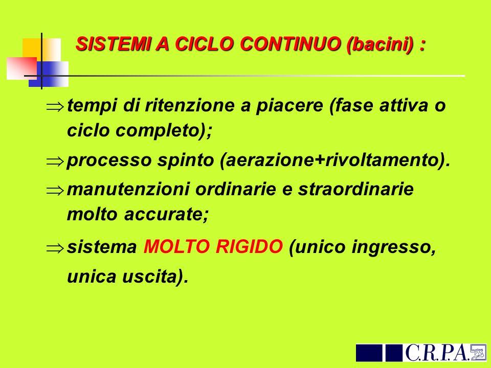 SISTEMI A CICLO CONTINUO (bacini) : tempi di ritenzione a piacere (fase attiva o ciclo completo); processo spinto (aerazione+rivoltamento). manutenzio