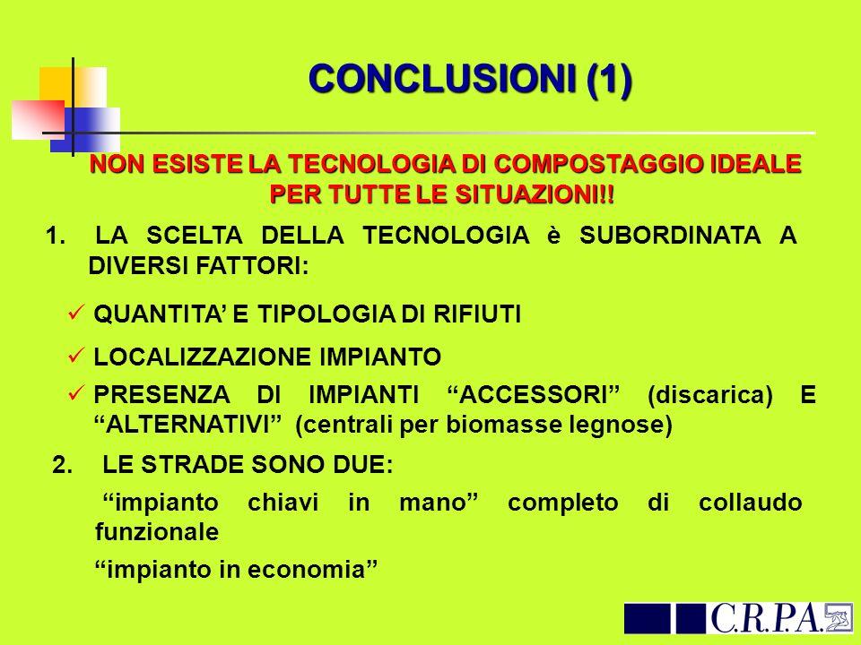 CONCLUSIONI (1) NON ESISTE LA TECNOLOGIA DI COMPOSTAGGIO IDEALE PER TUTTE LE SITUAZIONI!! NON ESISTE LA TECNOLOGIA DI COMPOSTAGGIO IDEALE PER TUTTE LE