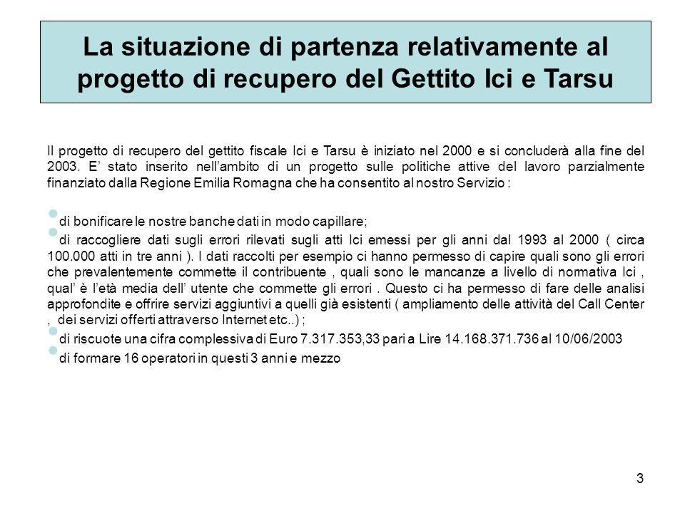 3 La situazione di partenza relativamente al progetto di recupero del Gettito Ici e Tarsu Il progetto di recupero del gettito fiscale Ici e Tarsu è iniziato nel 2000 e si concluderà alla fine del 2003.