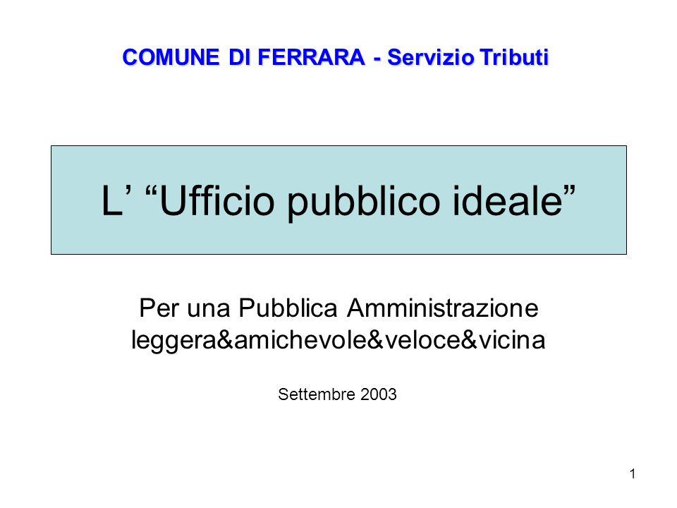 1 L Ufficio pubblico ideale Per una Pubblica Amministrazione leggera&amichevole&veloce&vicina COMUNE DI FERRARA - Servizio Tributi Settembre 2003