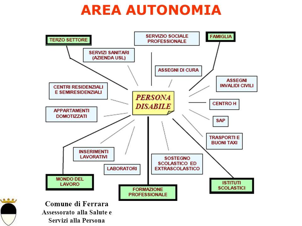 Comune di Ferrara Assessorato alla Salute e Servizi alla Persona AREA AUTONOMIA