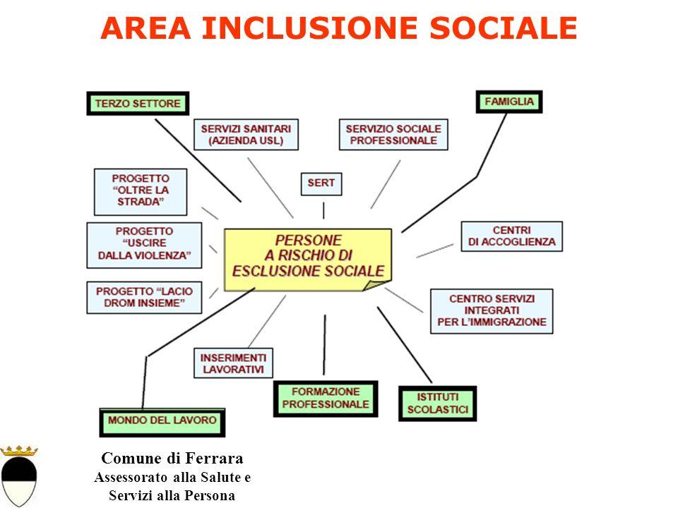 Comune di Ferrara Assessorato alla Salute e Servizi alla Persona AREA INCLUSIONE SOCIALE