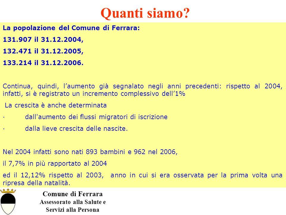 Comune di Ferrara Assessorato alla Salute e Servizi alla Persona La popolazione del Comune di Ferrara: 131.907 il 31.12.2004, 132.471 il 31.12.2005, 133.214 il 31.12.2006.