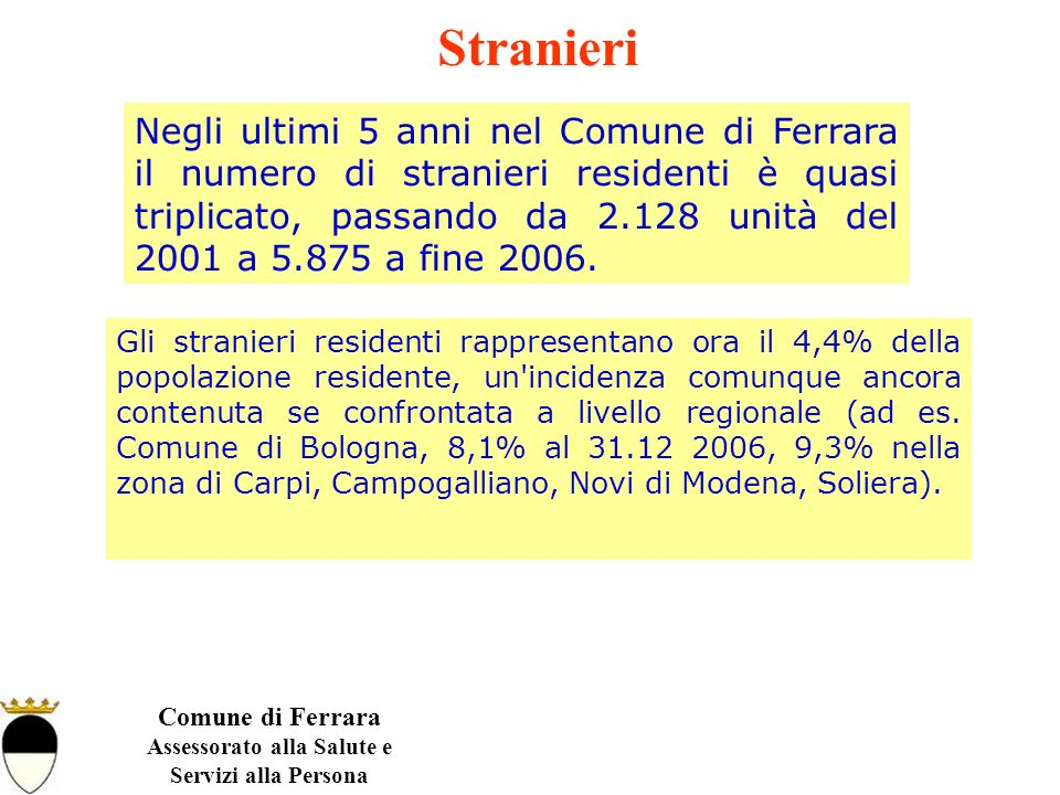 Comune di Ferrara Assessorato alla Salute e Servizi alla Persona Negli ultimi 5 anni nel Comune di Ferrara il numero di stranieri residenti è quasi triplicato, passando da 2.128 unità del 2001 a 5.875 a fine 2006.