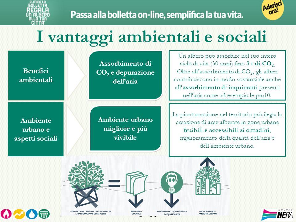 I vantaggi ambientali e sociali www.alberi.gruppohera.it Benefici ambientali Ambiente urbano e aspetti sociali Assorbimento di CO 2 e depurazione dellaria Ambiente urbano migliore e più vivibile Un albero può assorbire nel suo intero ciclo di vita (30 anni) fino 3 t di CO 2.
