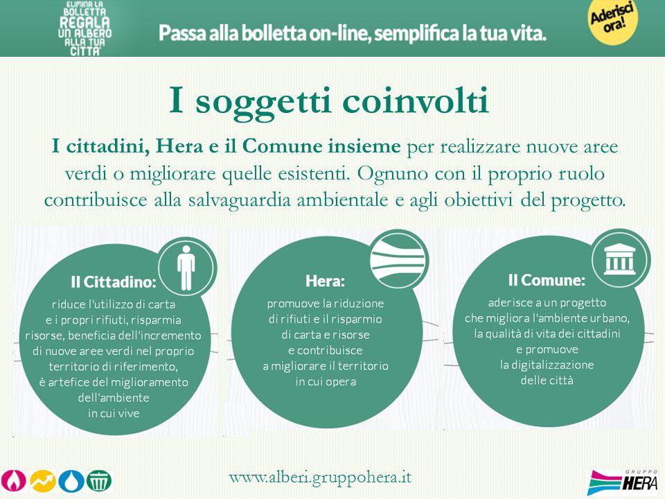 I Comuni partner Le nuove aree verdi potranno essere realizzate, a fronte del raggiungimento degli obiettivi, in tutti i Comuni aderenti alliniziativa.