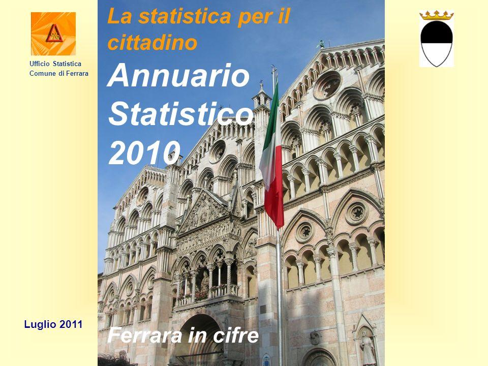 IMPRESE E CREDITO ATTIVITA EDILIZIA PREZZI TRASPORTI INCIDENTI STRADALI E SICUREZZA VARIE LUFFICIO STATISTICA COMUNI DI MASI TORELLO E VOGHIERA Annuario Statistico 2010 Ferrara in cifre GRAFICI AMBIENTE E TERRITORIO POPOLAZIONE E FLUSSI DEMOGRAFICI MATRIMONI FAMIGLIE STRANIERI SCUOLA SANITÁ TURISMO E CULTURA LAVORO