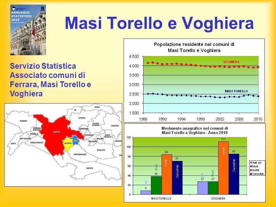 www.comune.fe.it/statistica