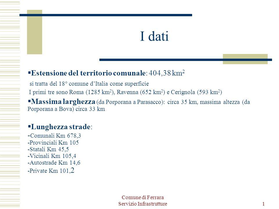Comune di Ferrara Servizio Infrastrutture1 I dati Estensione del territorio comunale: 404,38 km 2 si tratta del 18° comune dItalia come superficie I p