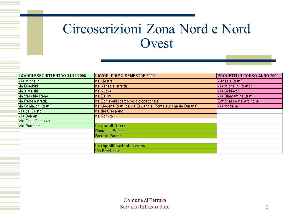 Comune di Ferrara Servizio Infrastrutture2 Circoscrizioni Zona Nord e Nord Ovest