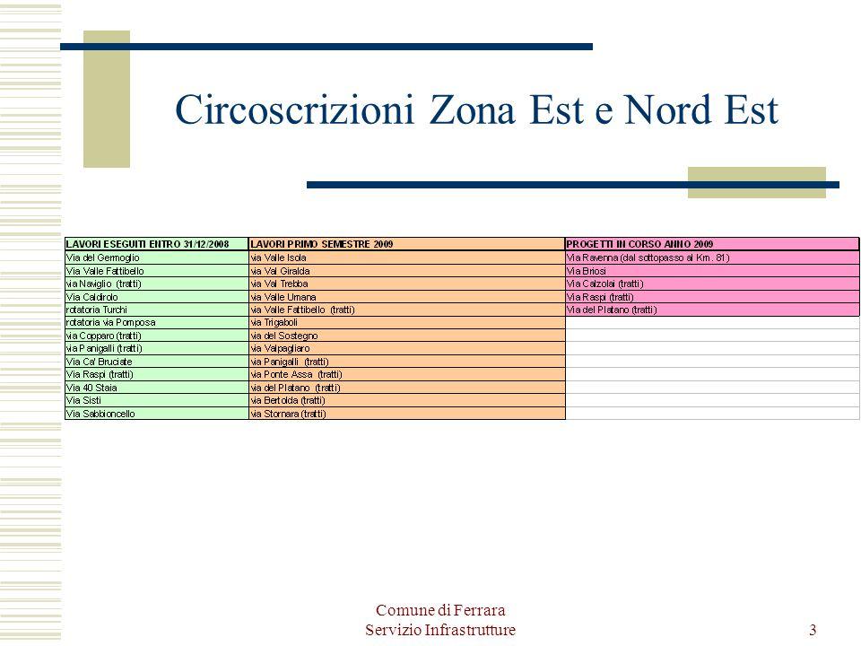 Comune di Ferrara Servizio Infrastrutture3 Circoscrizioni Zona Est e Nord Est