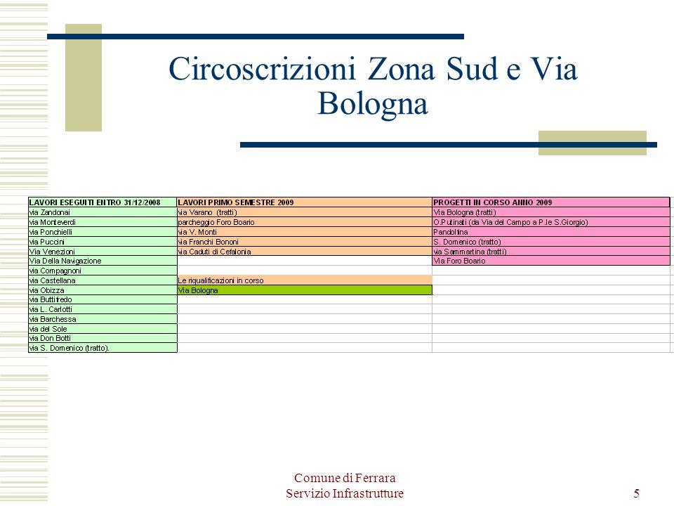 Comune di Ferrara Servizio Infrastrutture5 Circoscrizioni Zona Sud e Via Bologna