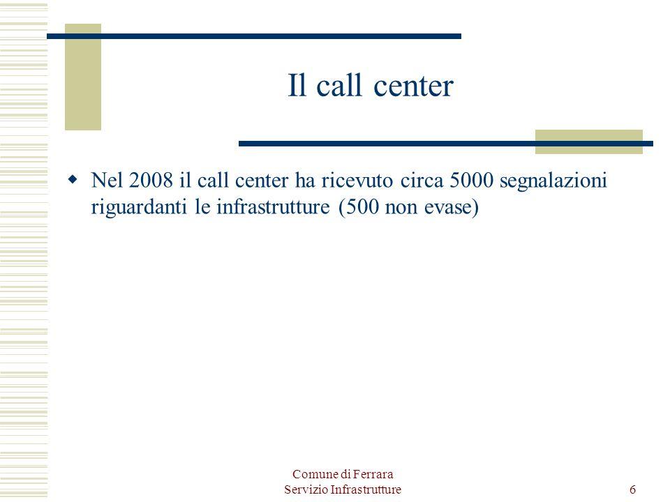 Comune di Ferrara Servizio Infrastrutture6 Il call center Nel 2008 il call center ha ricevuto circa 5000 segnalazioni riguardanti le infrastrutture (5