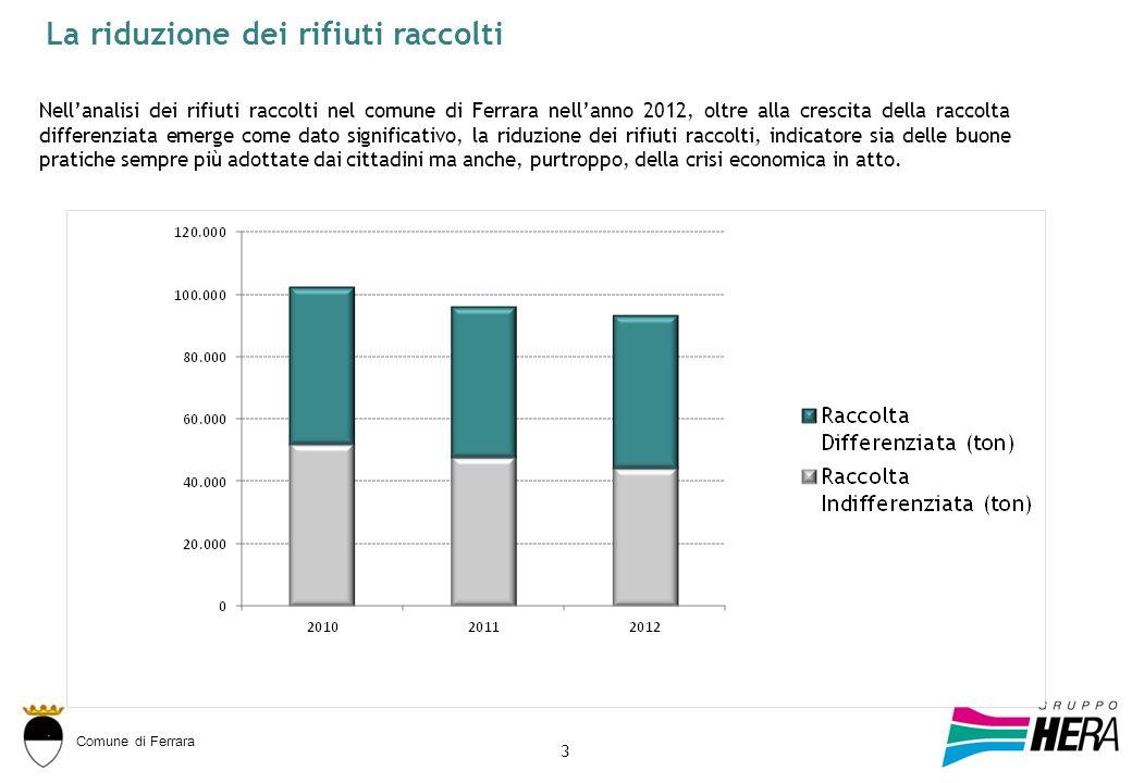 Comune di Ferrara 3 Nellanalisi dei rifiuti raccolti nel comune di Ferrara nellanno 2012, oltre alla crescita della raccolta differenziata emerge come