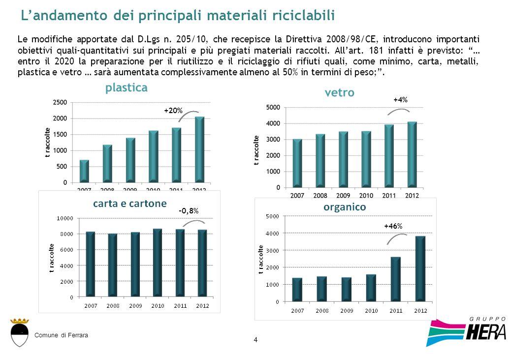 Comune di Ferrara 4 Le modifiche apportate dal D.Lgs n.