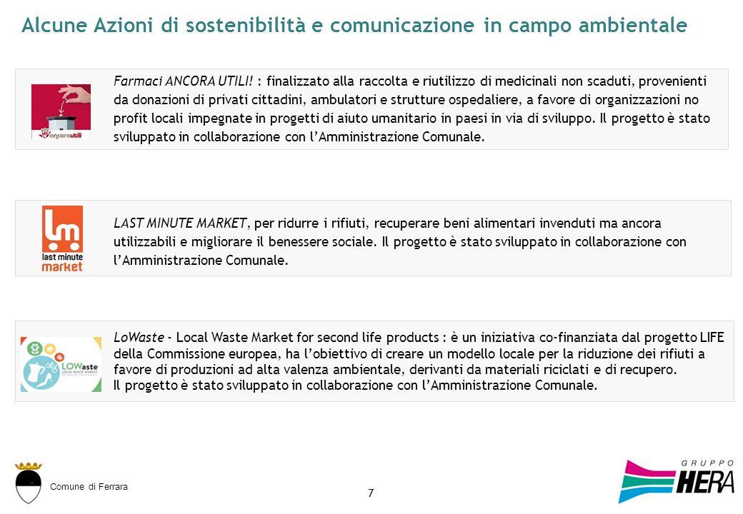 Comune di Ferrara 7 LoWaste - Local Waste Market for second life products : è un iniziativa co-finanziata dal progetto LIFE della Commissione europea,