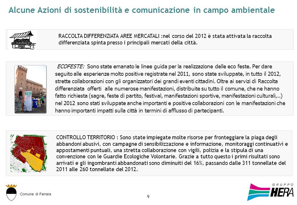Comune di Ferrara 9 RACCOLTA DIFFERENZIATA AREE MERCATALI :nel corso del 2012 è stata attivata la raccolta differenziata spinta presso i principali mercati della città.