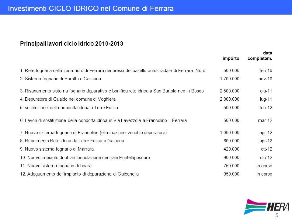 5 Investimenti CICLO IDRICO nel Comune di Ferrara Principali lavori ciclo idrico 2010-2013 importo data completam.