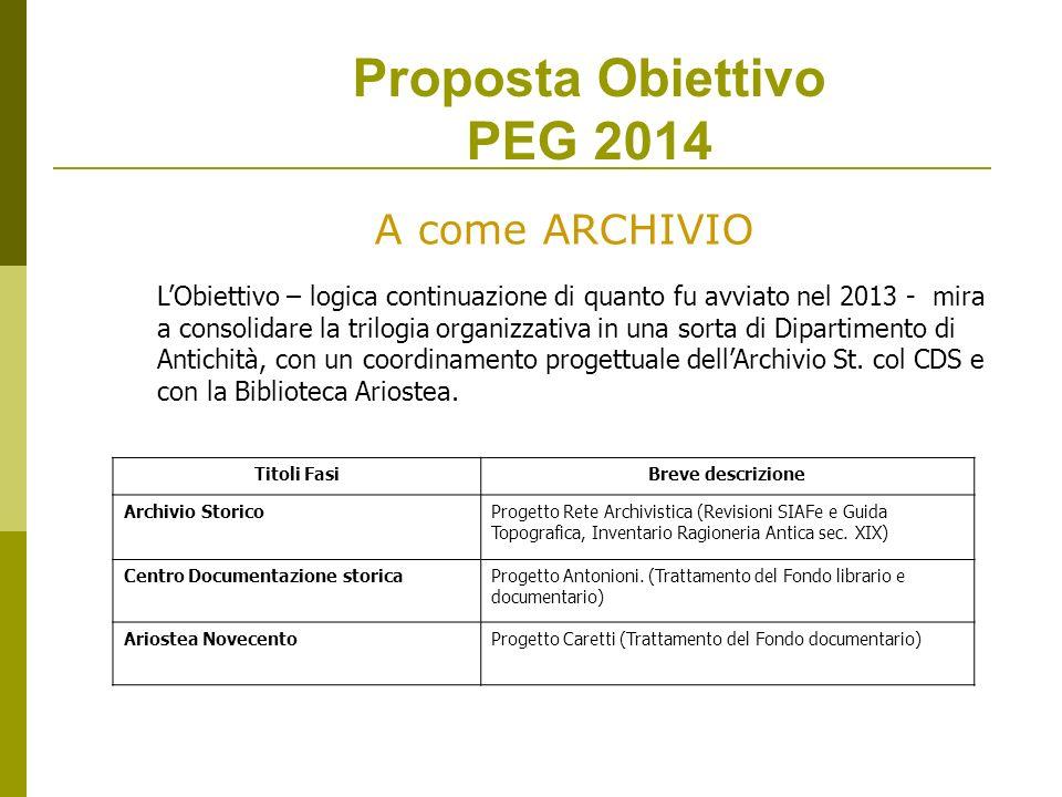 Proposta Obiettivo PEG 2014 A come ARCHIVIO LObiettivo – logica continuazione di quanto fu avviato nel 2013 - mira a consolidare la trilogia organizzativa in una sorta di Dipartimento di Antichità, con un coordinamento progettuale dellArchivio St.