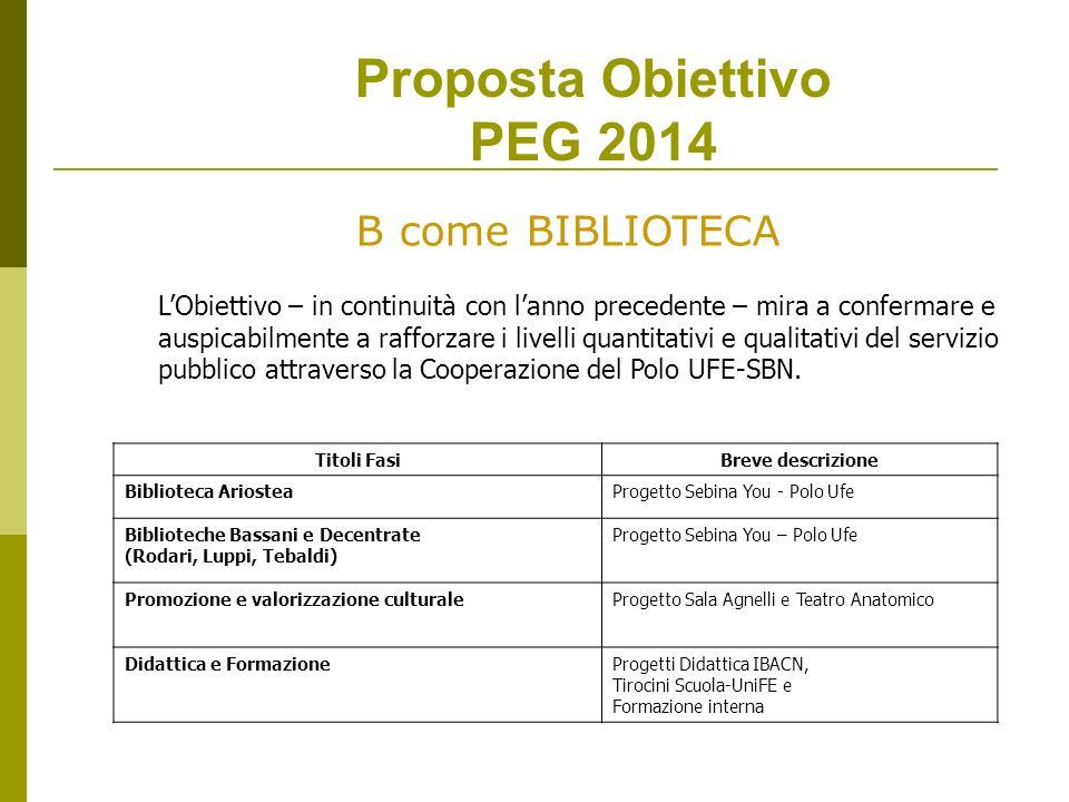 Proposta Obiettivo PEG 2014 B come BIBLIOTECA LObiettivo – in continuità con lanno precedente – mira a confermare e auspicabilmente a rafforzare i livelli quantitativi e qualitativi del servizio pubblico attraverso la Cooperazione del Polo UFE-SBN.