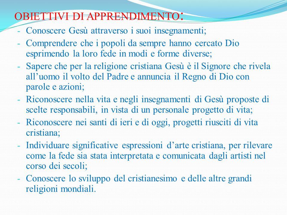 CONTENUTI: Le parabole La religione degli uomini primitivi Le beatitudini La Pasqua nellarte di Giotto Viaggio intorno al mondo alla scoperta delle grandi religioni