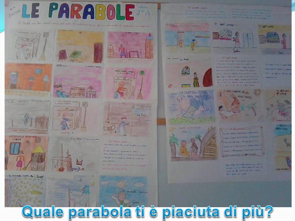 Gli alunni della classe 3 a E della scuola Villa Corridi presentano il loro lavoro