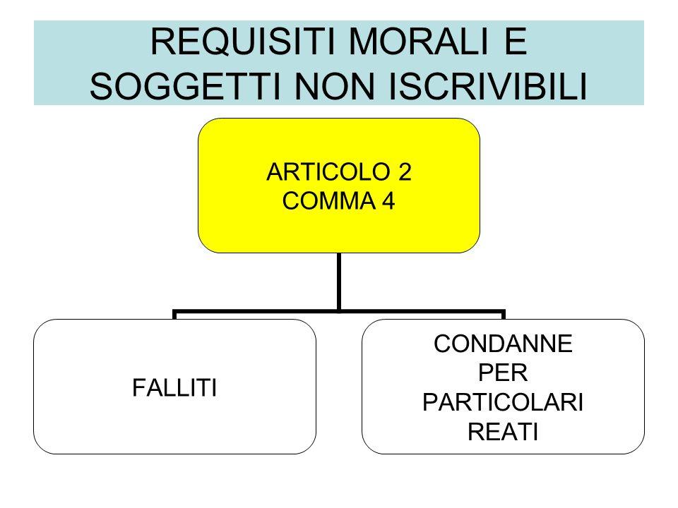 REQUISITI MORALI E SOGGETTI NON ISCRIVIBILI ARTICOLO 2 COMMA 4 FALLITI CONDANNE PER PARTICOLARI REATI