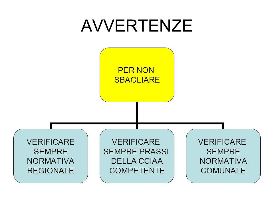 PREMESSA ATTIVITA DI COMMERCIO D.LGS.114/98 LIBERALIZZAZIONE APERTURA PICCOLI ESERCIZI ABOLIZIONE TABELLE MERCEOLOGICHE INDIVIDUAZIONE DUE SOLI SETTORI SOPPRRESSIONE REC, TRANNE CHE PER SOMMINISTRAZIONE