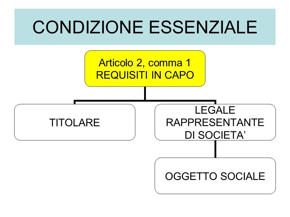 CONDIZIONE ESSENZIALE Articolo 2, comma 1 REQUISITI IN CAPO TITOLARE LEGALE RAPPRESENTANTE DI SOCIETA OGGETTO SOCIALE