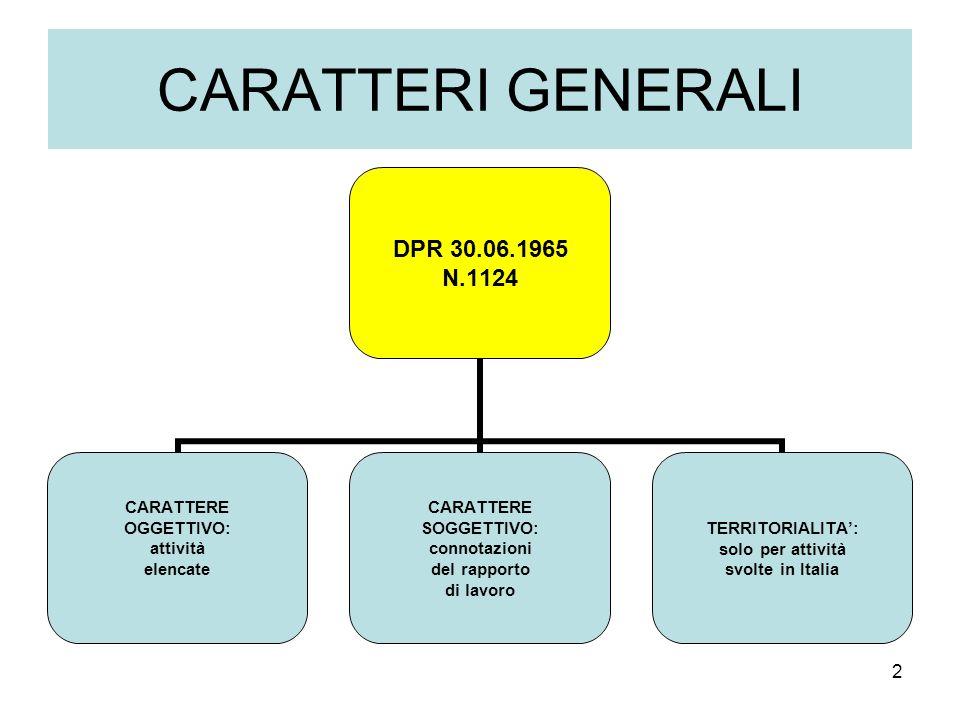 2 CARATTERI GENERALI DPR 30.06.1965 N.1124 CARATTERE OGGETTIVO: attività elencate CARATTERE SOGGETTIVO: connotazioni del rapporto di lavoro TERRITORIALITA: solo per attività svolte in Italia